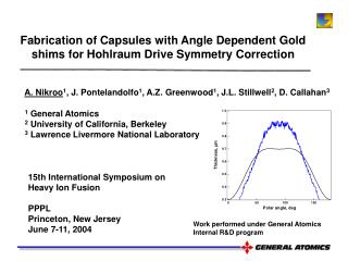 Fabrication of Capsules with Angle Dependent Gold shims for Hohlraum Drive Symmetry Correction