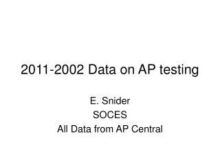 2011-2002 Data on AP testing