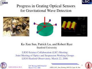 Progress in Grating Optical Sensors for Gravitational Wave Detection