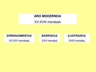 ARO MODERNOA XV-XVIII mendeak