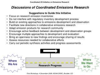 Discussions of Coordinated Emissions Research