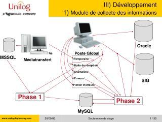III) Développement   1)  Module de collecte des informations