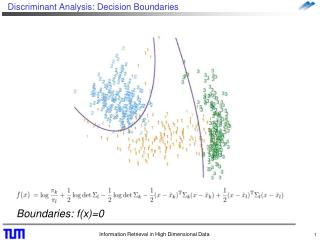 Discriminant Analysis: Decision Boundaries