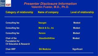 Presenter Disclosure Information Valentin Fuster, M.D., Ph.D.