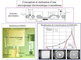 Conception et réalisation d'une  micropompe électrostatique à membrane