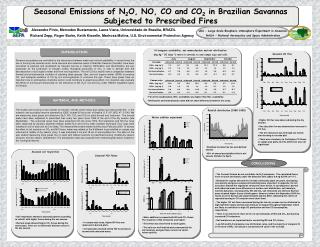 Seasonal Emissions of N 2 O, NO, CO and CO 2  in Brazilian Savannas Subjected to Prescribed Fires