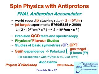 Spin Physics with Antiprotons