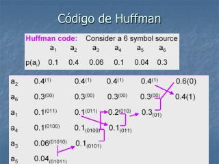 C�digo de Huffman