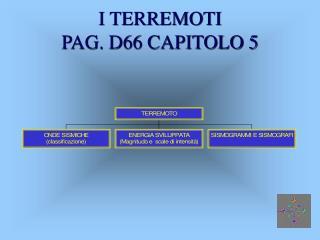 I TERREMOTI  PAG. D66 CAPITOLO 5