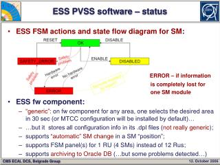 ESS PVSS software – status