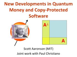 New Developments in Quantum Money and Copy-Protected Software