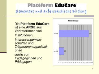 Die  Plattform EduCare  ist eine  ARGE  aus VertreterInnen von  Institutionen ,