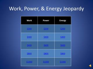 Work, Power, & Energy Jeopardy