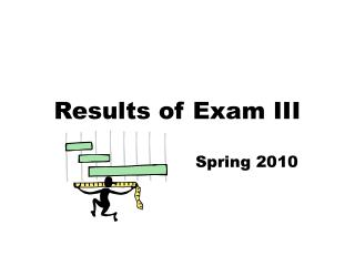 Results of Exam III