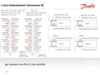 1-toru küttesüsteem Tammsaare 81