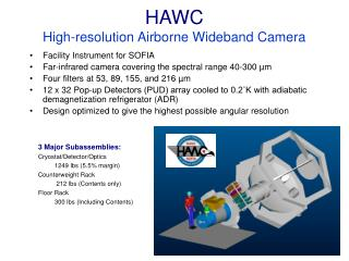 HAWC High-resolution Airborne Wideband Camera