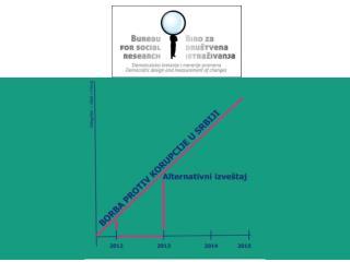 Šta je  Alternativni antikorupcijski izveštaj (AAI)?