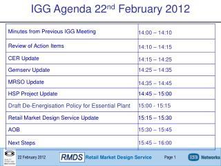 IGG Agenda 22 nd  February 2012
