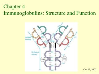Chapter 4 Immunoglobulins: Structure and Function