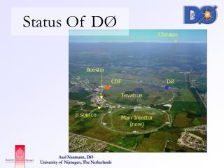 Status Of DØ