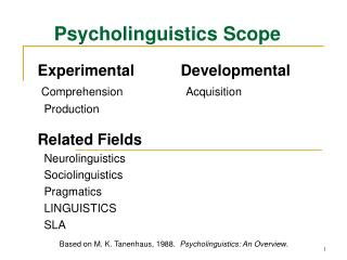 Psycholinguistics Scope