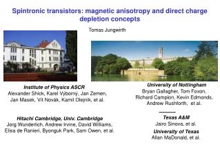Spintronic transistors: magnetic anisotropy and direct charge depletion concepts