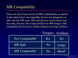 MR Compatibility