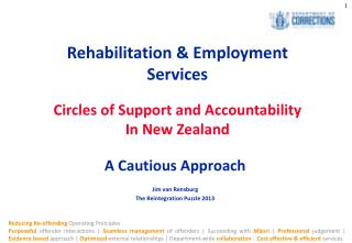 A Cautious Approach Jim van Rensburg The Reintegration Puzzle 2013