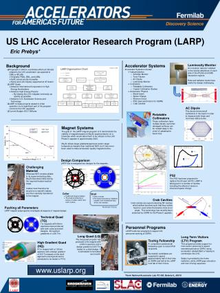 US LHC Accelerator Research Program (LARP)