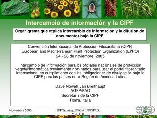 Organigrama que explica intercambio de información y la difusión de documentos bajo la CIPF