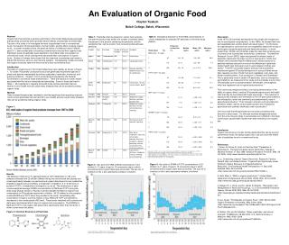 An Evaluation of Organic Food Clayton Yoakum Beloit College, Beloit, Wisconsin
