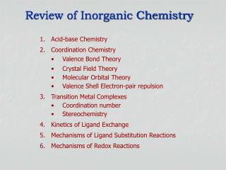 Review of Inorganic Chemistry