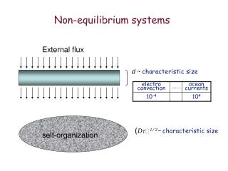 Non-equilibrium systems
