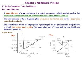 Chapter 6 Multiphase Systems