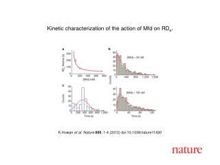 K Howan  et al. Nature 000 ,  1-4  (2012) doi:10.1038/nature11430