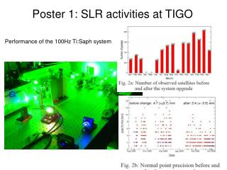 Poster 1: SLR activities at TIGO