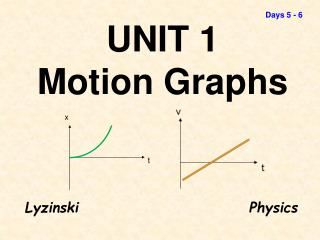 UNIT 1 Motion Graphs