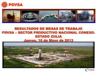 RESULTADOS DE MESAS DE TRABAJO  PDVSA – SECTOR PRODUCTIVO NACIONAL CONEXO. ESTADO ZULIA