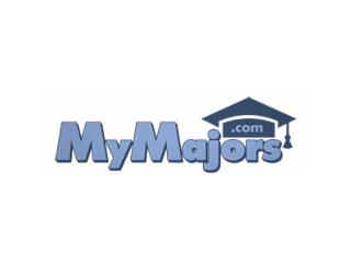 What MyMajors does Assists you to identify potential majors to consider