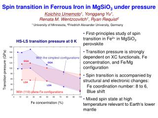 Spin transition in Ferrous Iron in MgSiO 3  under pressure