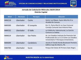 Jornada de  Cedulación  Miércoles 30 /07/2014 Distrito Capital