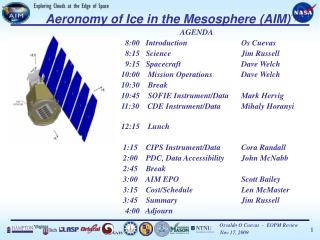 Aeronomy of Ice in the Mesosphere (AIM)