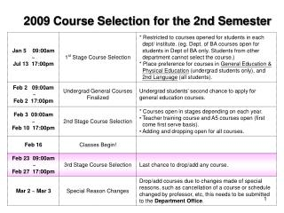 2009 Course Selection for the 2nd Semester