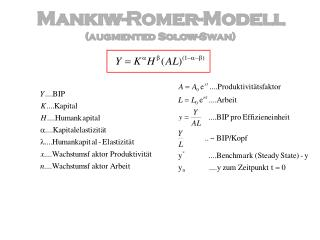 Mankiw-Romer-Modell augmented Solow-Swan