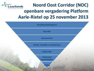 Noord Oost Corridor (NOC) openbare vergadering  P latform  Aarle-Rixtel  op  25  november  2013