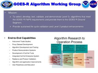 GOES-R Algorithm Working Group