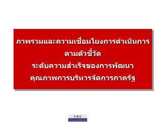 แผนยุทธศาสตร์การพัฒนาระบบราชการไทย (พ.ศ.  2551-  พ.ศ.  2555 )
