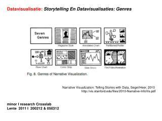 Datavisualisatie:  Storytelling En Datavisualisaties: Genres minor I research Crosslab