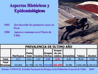 Aspectos Históricos y Epidemiológicos
