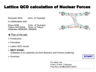 Lattice QCD calculation of Nuclear Forces